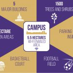 campus_1100x700_eng