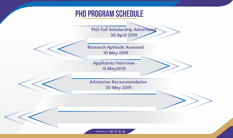 Doctor of Philosophy Program (PhD) Bang College of Business