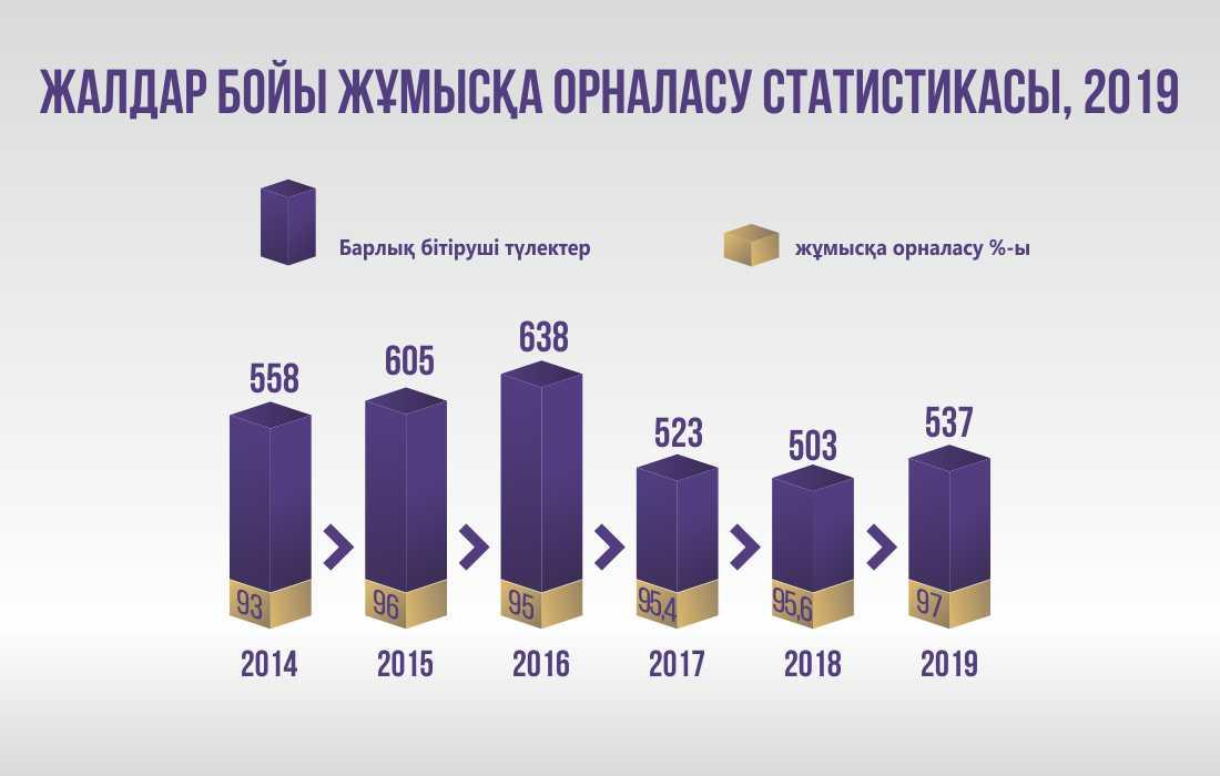 infografic янв 20 каз 4