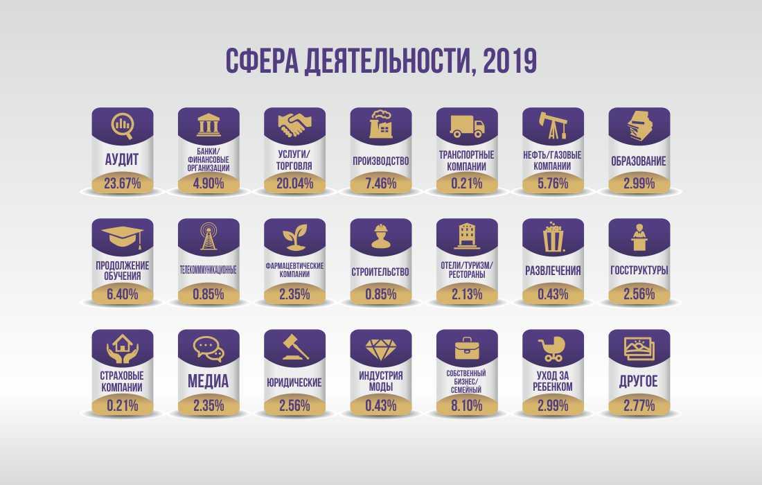 infografic янв 20 рус 1
