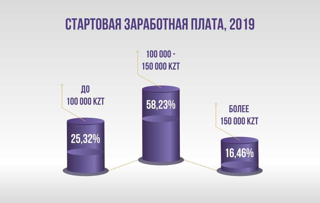 infografic янв 20 рус 3