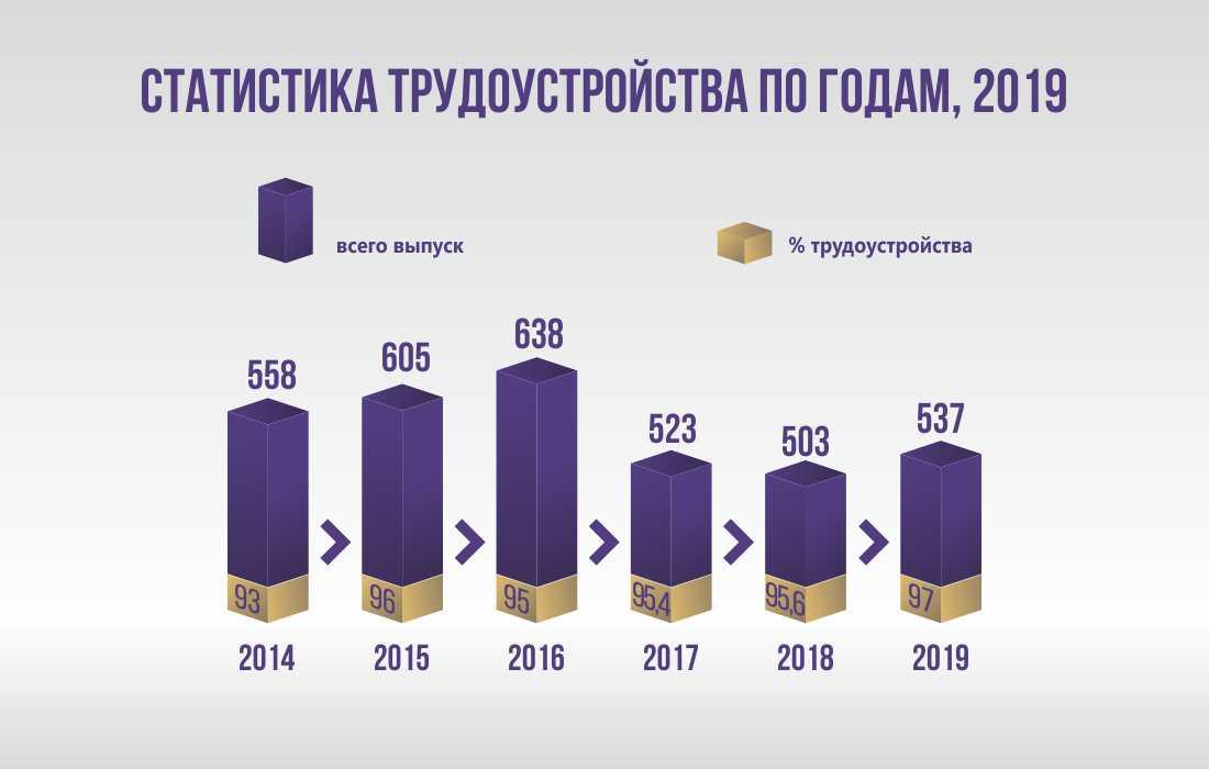 infografic янв 20 рус 4
