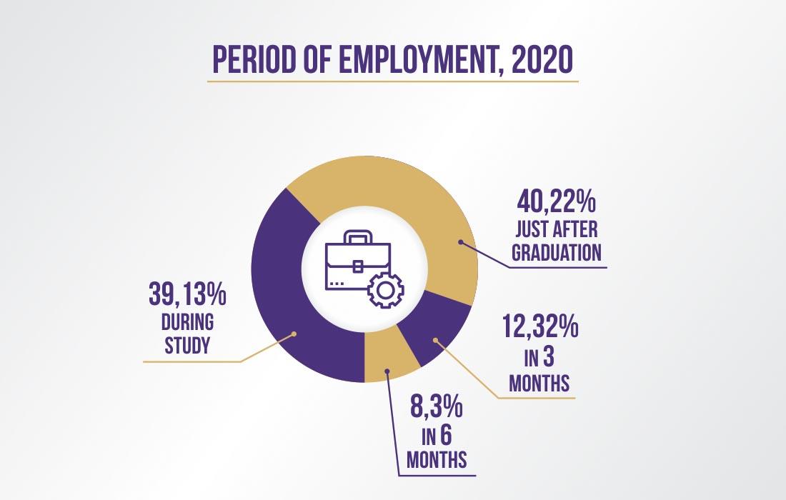 infografic_2020_3 (2)