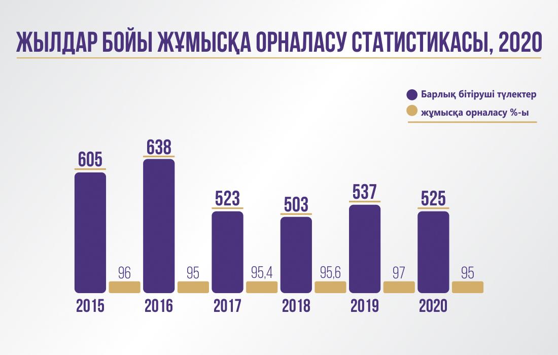 infografic_2020_4_kaz