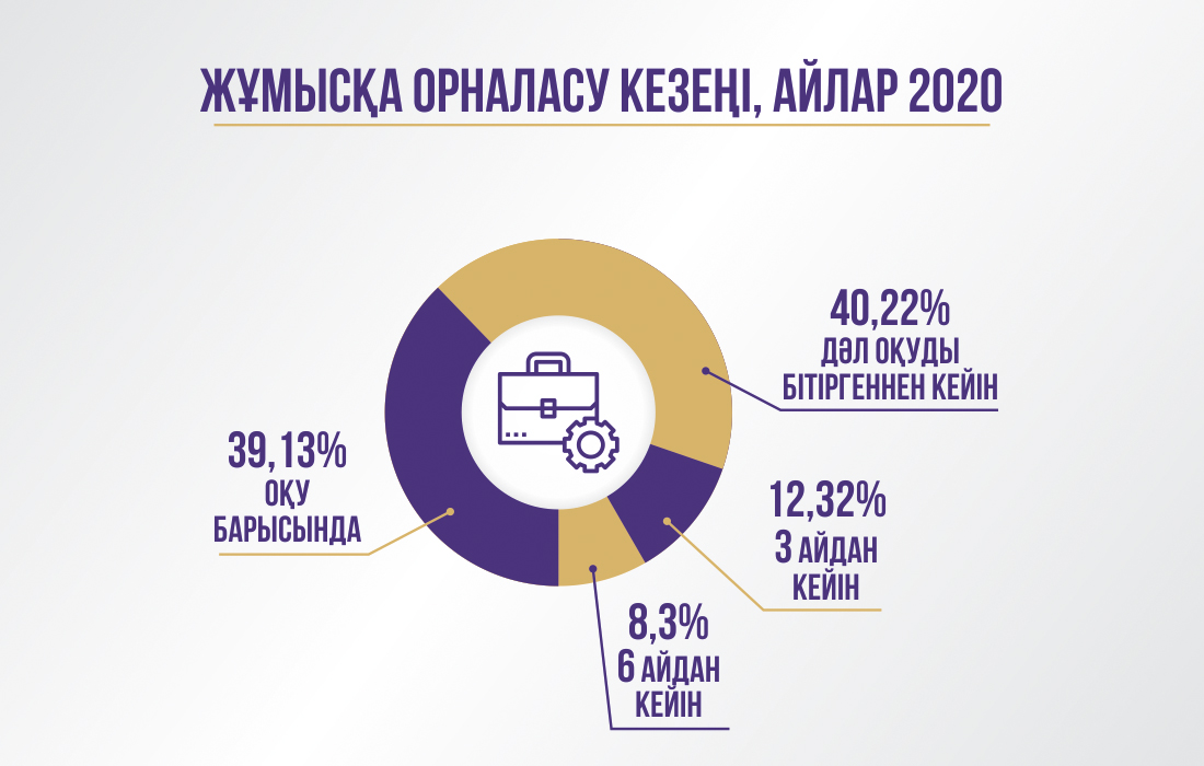 infografic_2020_kaz_3 (1)